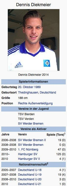 Dennis Diekmeier / Screenshot Wikipedia