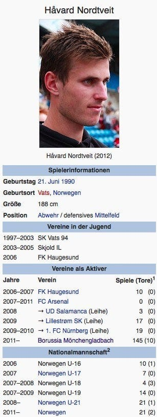 Havard Nordtveit / Screenshot Wikipedia