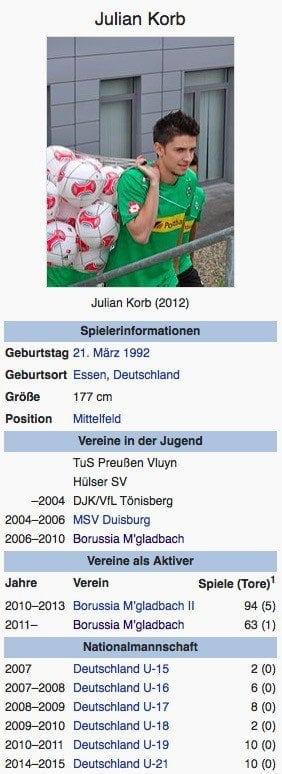 Julian Korb / Screenshot Wikipedia