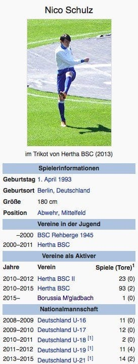 Nico Schulz / Screenshot Wikipedia