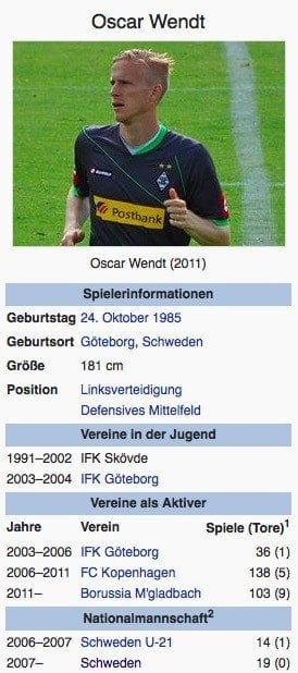 Screenshot Oscar Wendt / Wikipedia