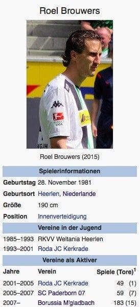 Roel Brouwers / Screenshot Wikipedia