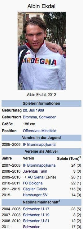 Albin Ekdal / Screenshot Wikipedia