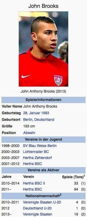 John Anthony Brooks / Screenshot Wikipedia
