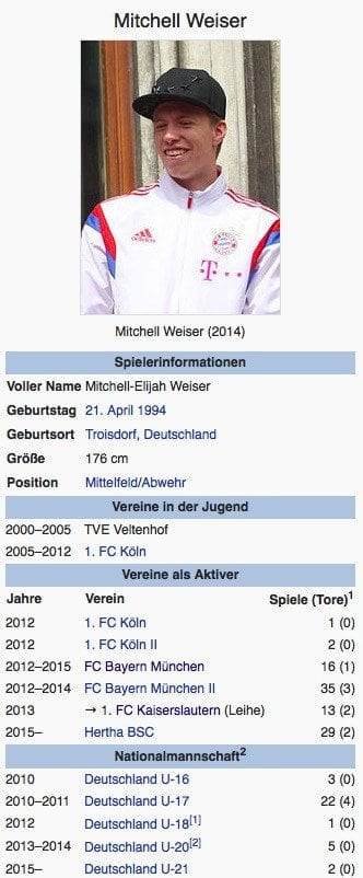 Mitchell Weiser / Screenshot Wikipedia