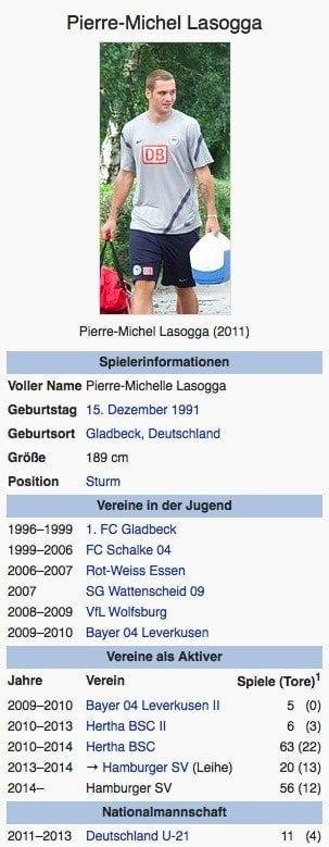 Pierre-Michel Lasogga / Screenshot Wikipedia