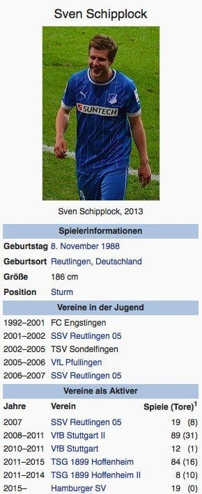 Sven Schipplock / Screenshot Wikipedia
