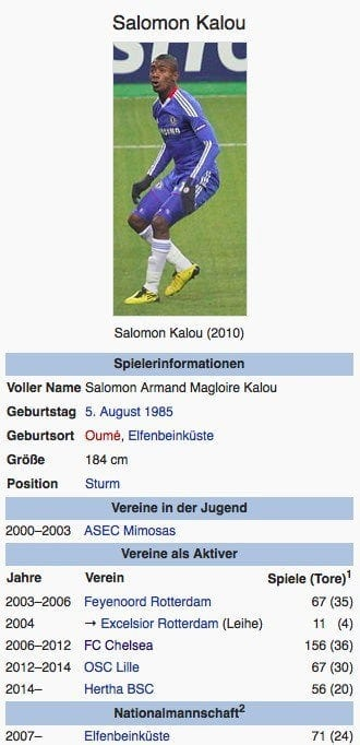 Salomon Kalou / Screenshot Wikipedia