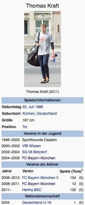 Thomas Kraft / Screenshot Wikipedia
