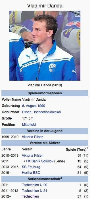 Vladimir Darida / Screenshot Wikipedia