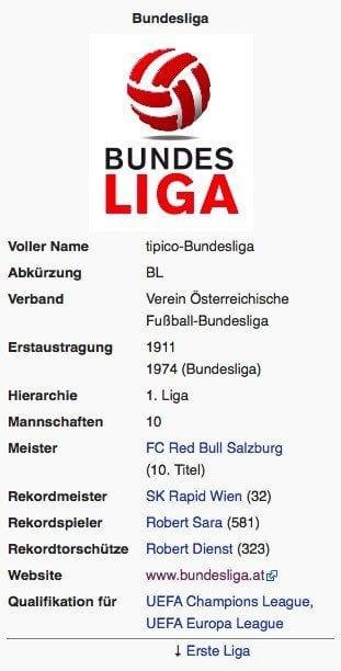 Die österreichische Bundesliga / Screenshot Wikipedia