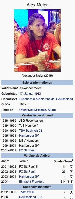 Alexander Meier / Screenshot Wikipedia