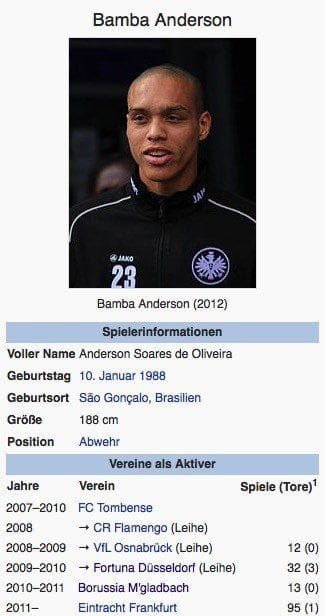 Bamba Anderson / Screenshot Wikipedia