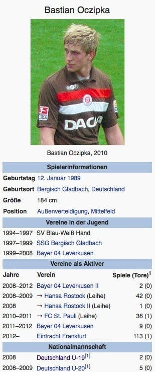 Bastian Oczipka / Screenshot Wikipedia