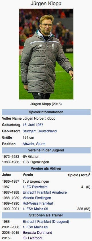 Jürgen Klopp / Screenshot Wikipedia