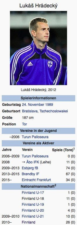 Lukas Hradecky / Screenshot Wikipedia
