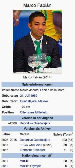 Marco Fabián / Screenshot Wikipedia