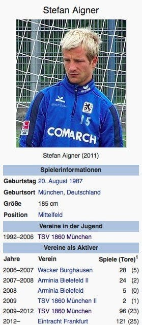 Stefan Aigner / Screenshot Wikipedia
