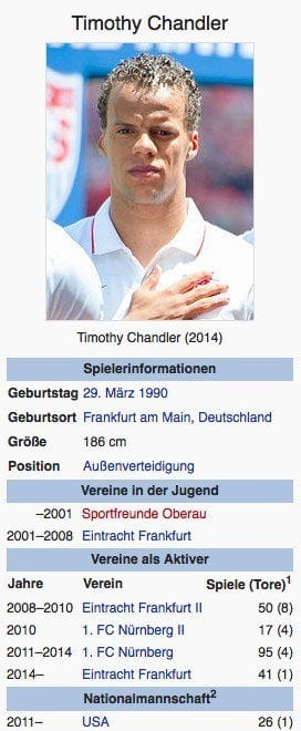 Timothy Chandler / Screenshot Wikipedia