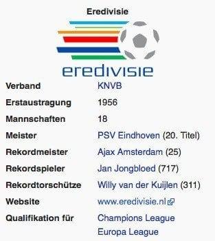 Eredivisie / Screenshot Wikipedia