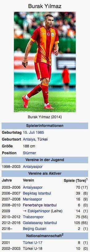 Burak Yilmaz / Screenshot Wikipedia