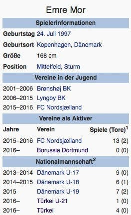 Emre Mor / Screenshot Wikipedia