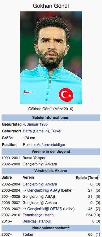 Gökhan Gönül / Screenshot Wikipedia