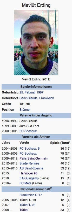 Mevlüt Erdinc / Screenshot Wikipedia