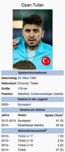 Ozan Tufan / Screenshot Wikipedia