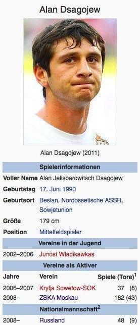 Alan Dzagoev / Screenshot Wikipedia