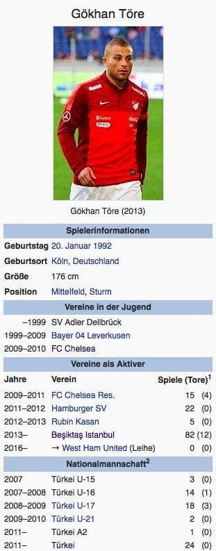Gökhan Töre / Screenshot Wikipedia