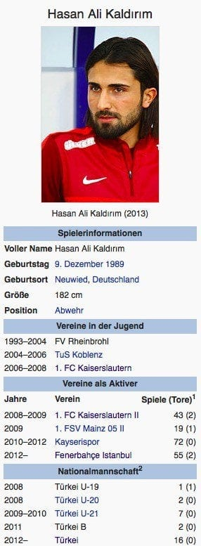 Hasan Ali Kaldirim / Screenshot Wikipedia