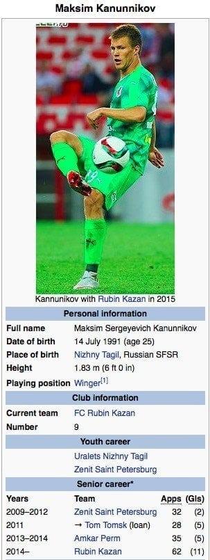 Maksim Kanunnikov / Screenshot Wikipedia