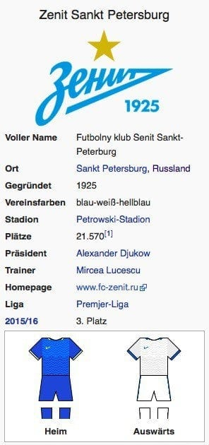 Zenit St. Petersburg / Screenshot Wikipedia