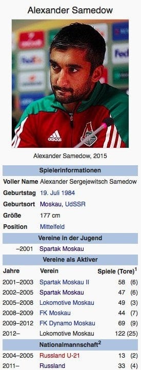 Aleksandr Samedov / Screenshot Wikipedia