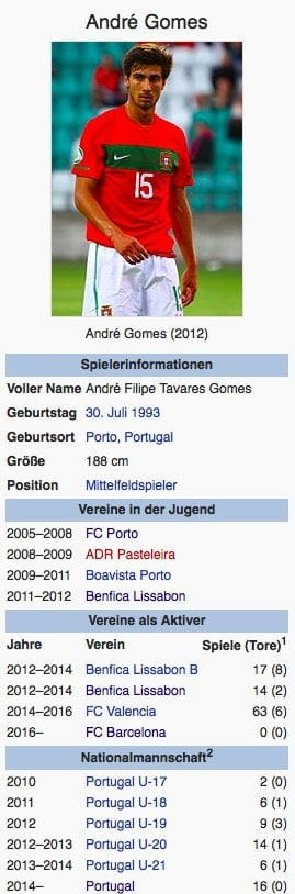 André Gomes / Screenshot Wikipedia