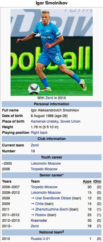 Igor Smolnikov / Screenshot Wikipedia