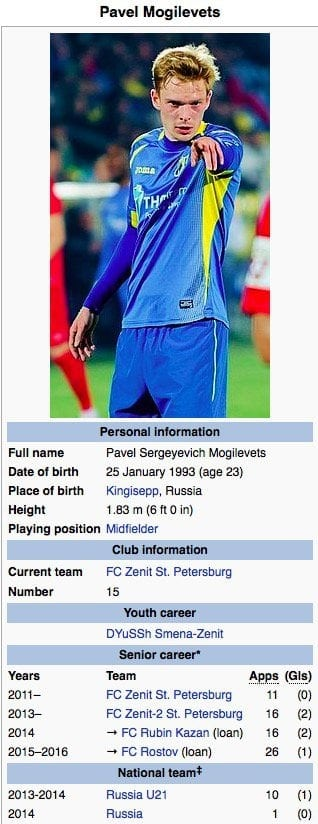 Pavel Mogilevets / Screenshot Wikipedia