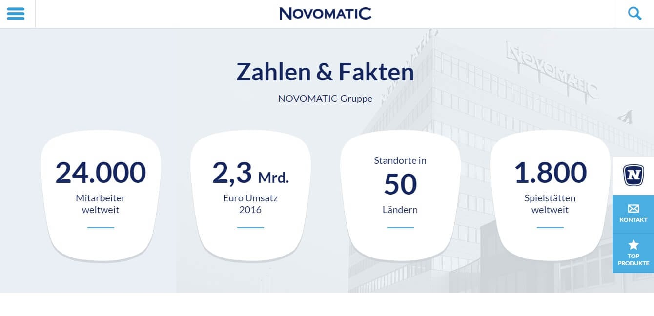 Novomatic in Zahlen